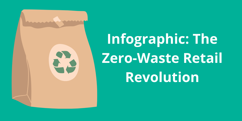 Infographic: The Zero-Waste Retail Revolution
